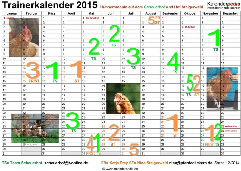 Clickertraining Kalender für das Jahr 2015